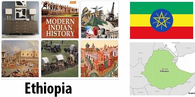 Contemporary History of Ethiopia