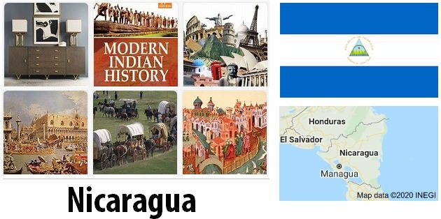 Contemporary History of Nicaragua