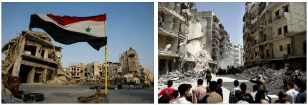 Syria History - pre-Islamic Period